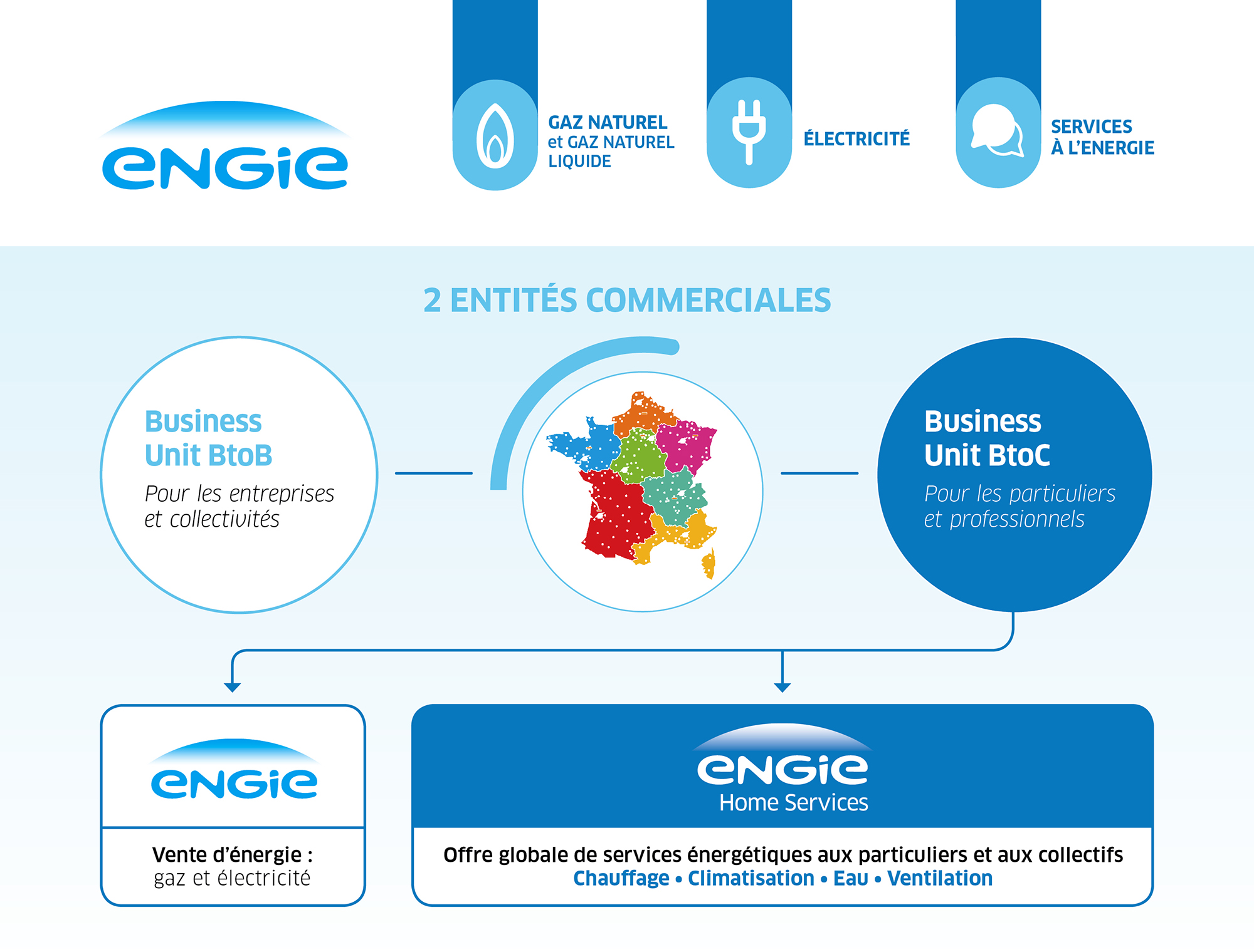 Infographie ENGIE Home Services